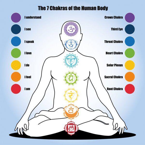 chakras healing