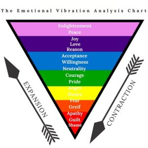 emotional+vibration