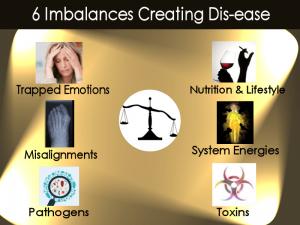 6-Imbalances